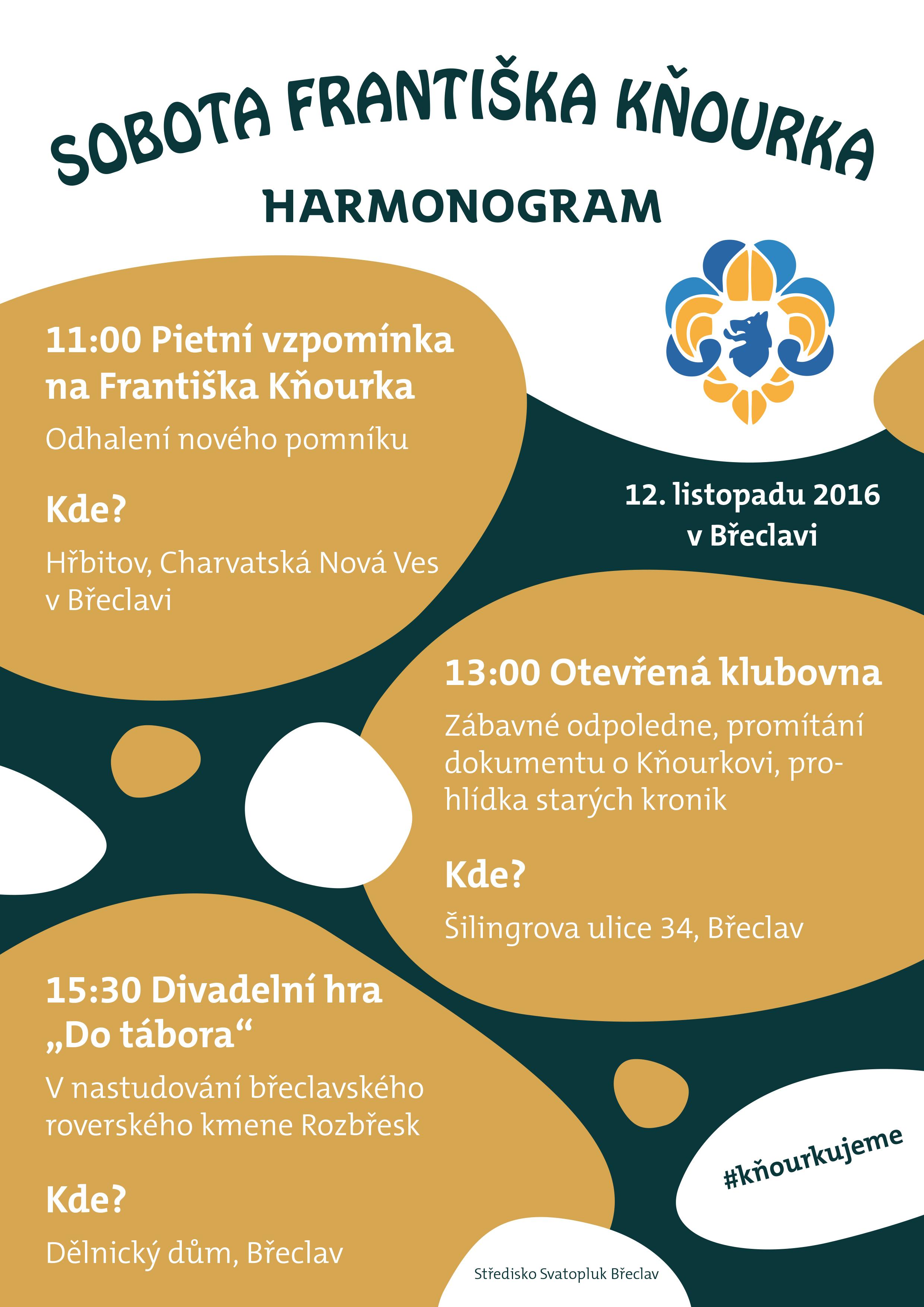 knourek-harmonogram